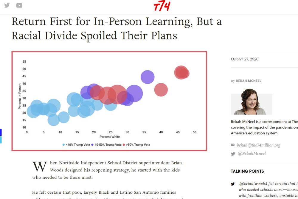 Return First for In-Person Learning, But a Racial Divide Spoiled Their Plans